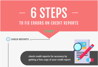 6 Steps To Fix Errors On Credit Reports