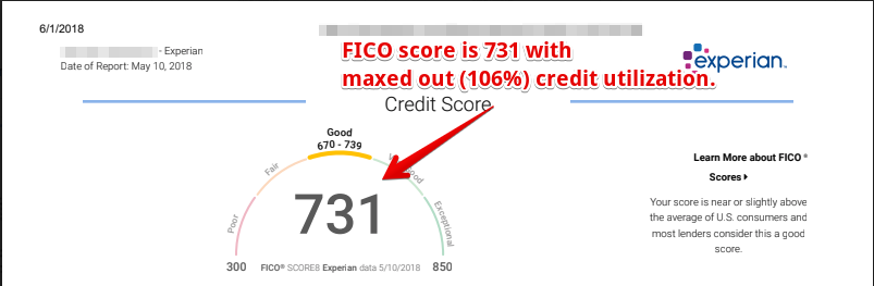 A snaphot of a users Fico Score.