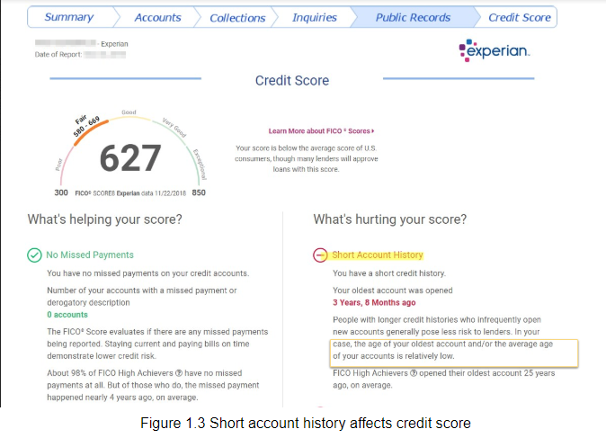 Short Account History Affects Credit Score