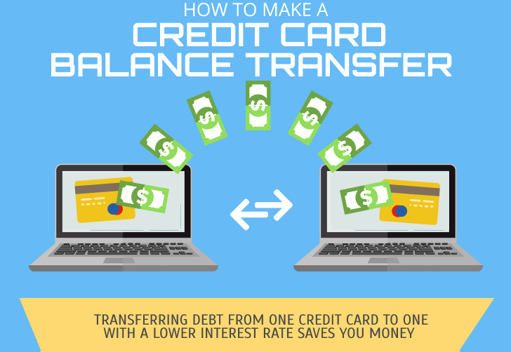 Credit Card Balance Transfer New