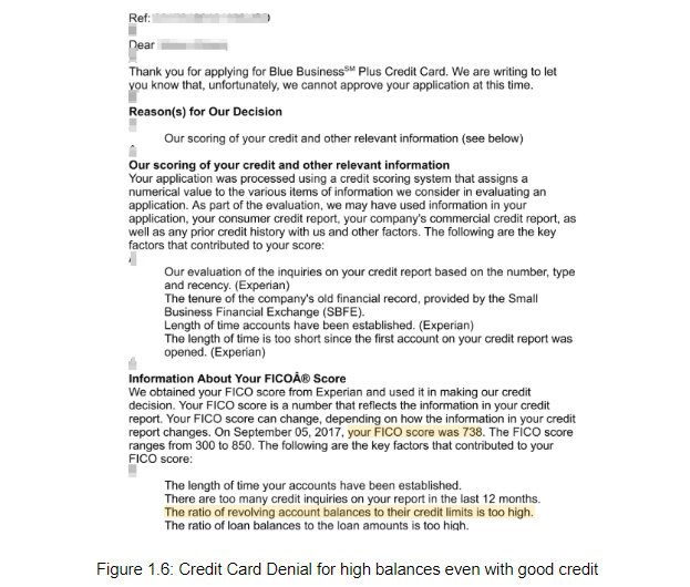 Credit card denial for high balances even with good credit.