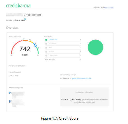 A high credit score due to low credit utilization.