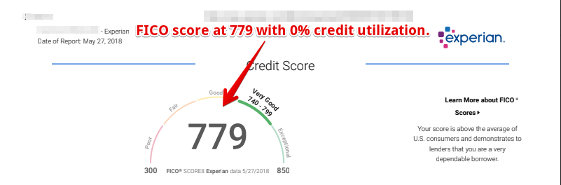A snapshot of a users Fico Score.