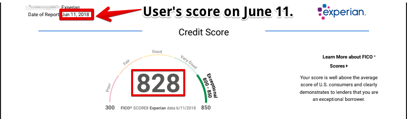 A snapshot of credit score which is 828