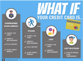 Lost Or Stolen Credit Cards