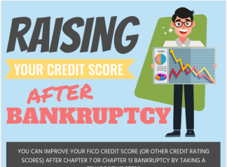Raising Your Credit Score After Bankruptcy