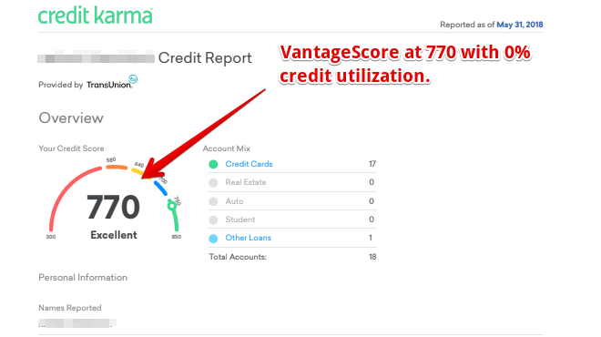 A snapshot of a users Vantage Score.