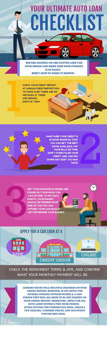 Your Altimate Autoloan Checklist